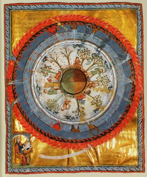 Liber Divinorum Operum - Primera parte, cuarta visión