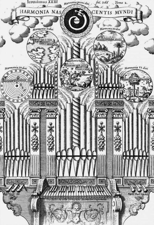 Athanasius Kircher - Mysurgia universalis, Roma, 1650