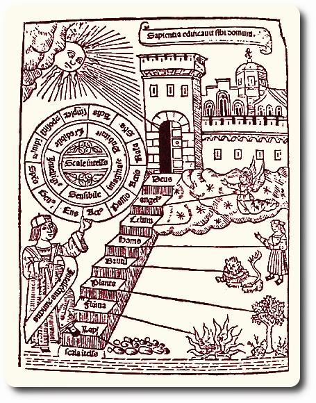 Ramón Llull - De nova logica, 1512