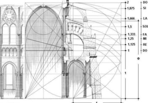 Catedral de Chartres - Geometría sagrada, proporción áureas, música de las esferas