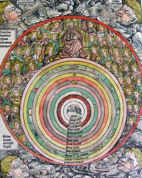 El cosmos según las Crónicas de Nürenberg (1493)