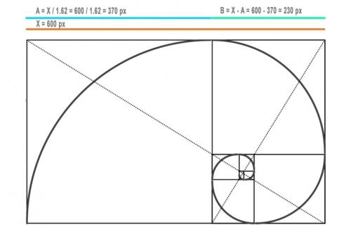 proporciones-aureas (2)